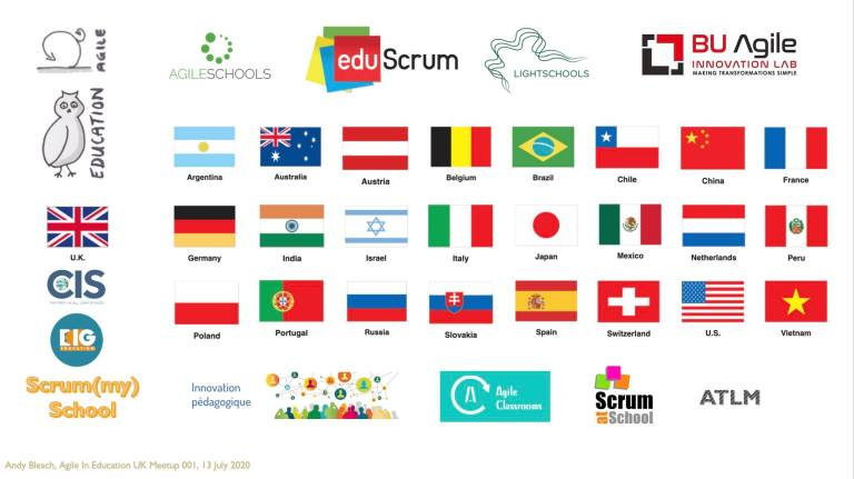 A sample of the spread of agile thinking in education around the world